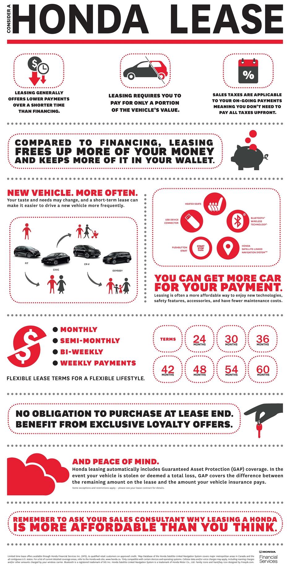 Honda Leasing Image Honda Hamilton Honda Dealer On